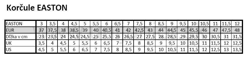tabuľka veľkostí korčúľ EASTON